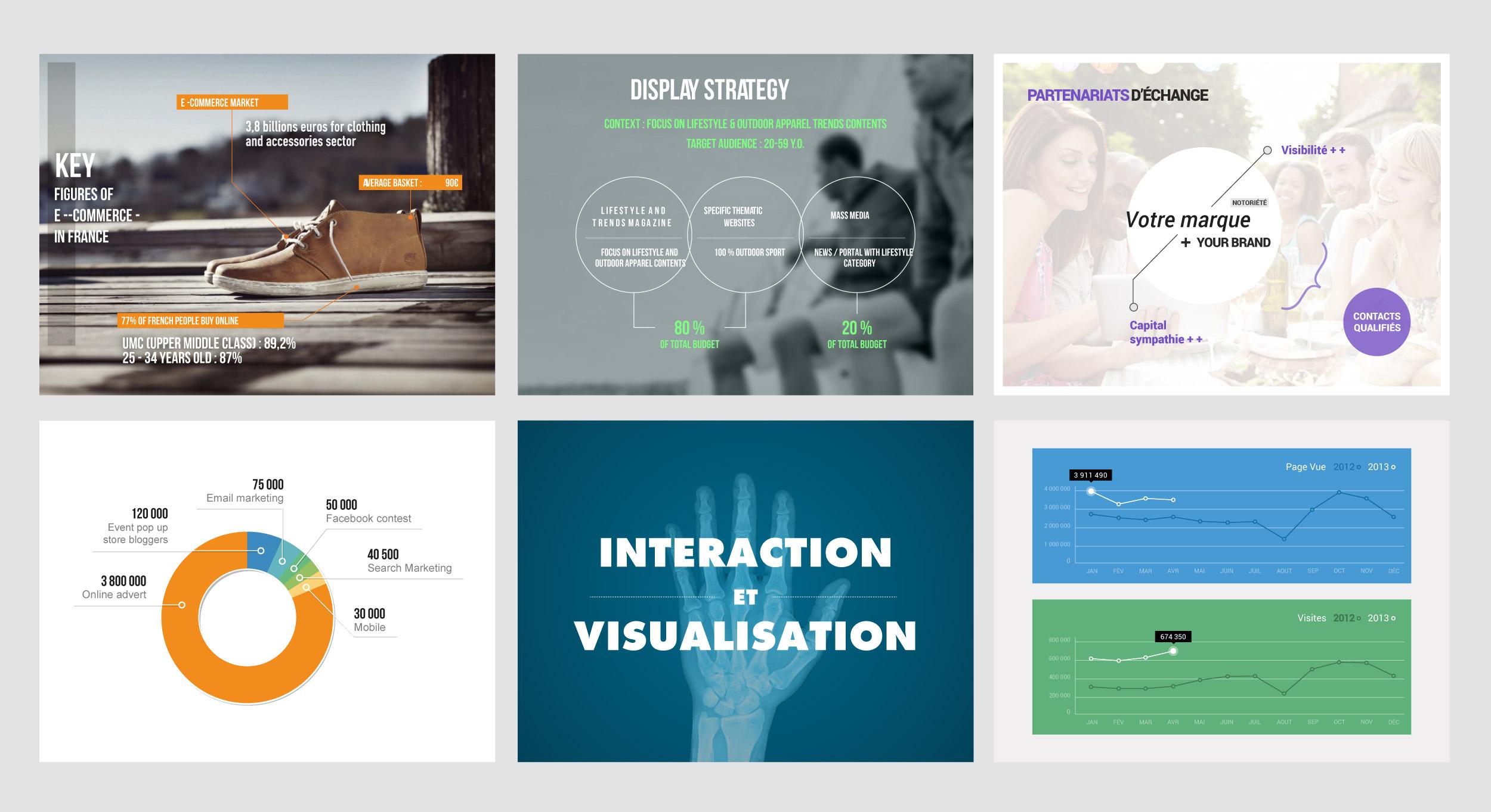 Millimade Design Presentation Slides PPT