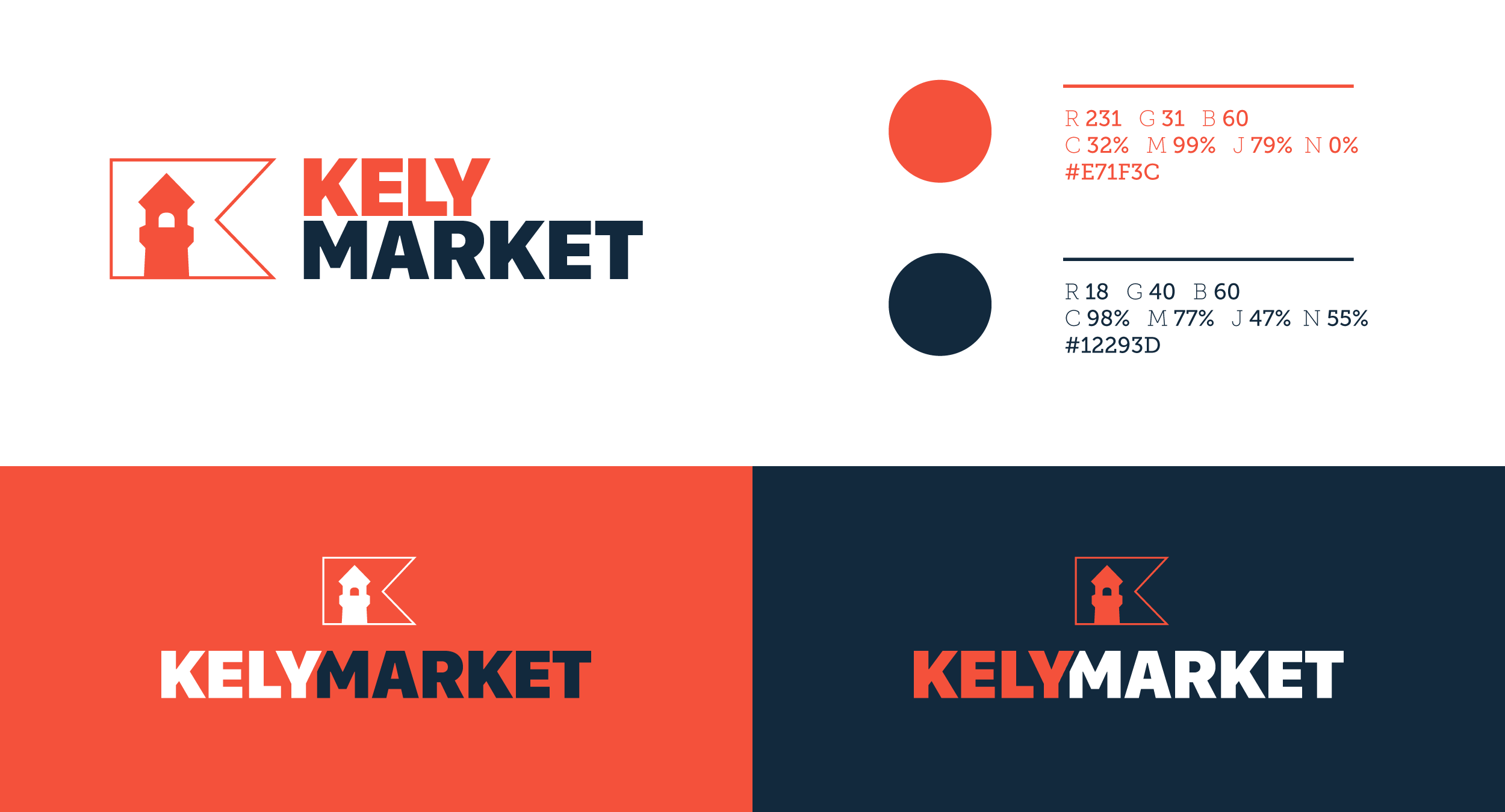 kelymarket_charte3-millimade